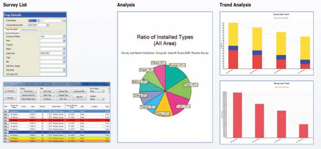 SurveyPro_Graphs1